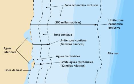 MAPA ZONAS MARITIMAS 2